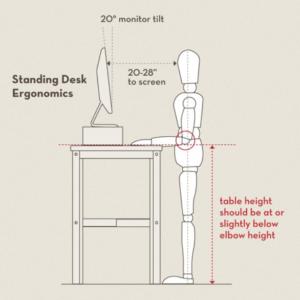 Standing Desk Basics