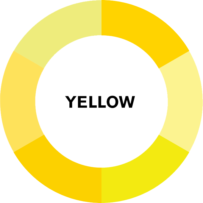 yellow colour wheel